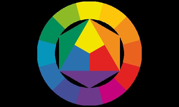 farvecirkel til brug til kursus om at designe med farver i haven